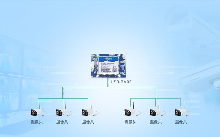 4G安防报警模块的智能摄像机联网应用