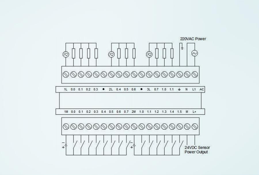 PLC技术联网设备的接线说明