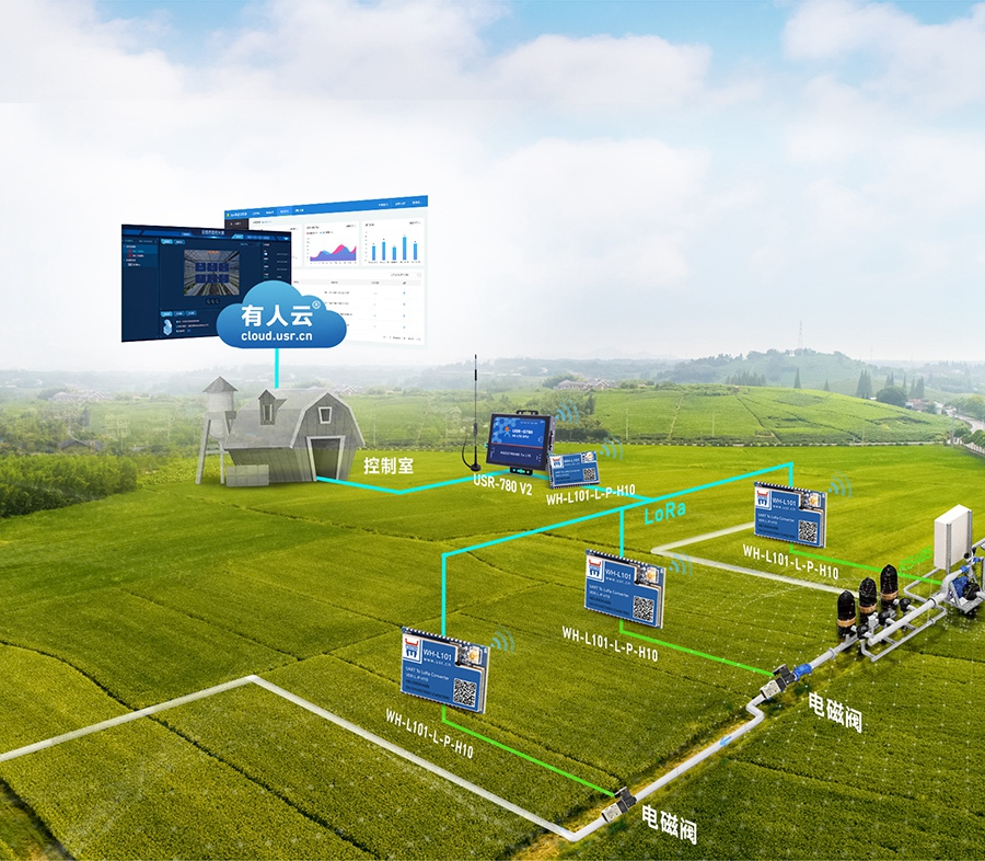 LoRa点对点模块农业物联网方案