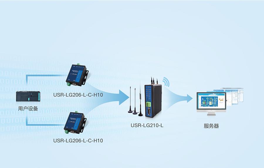 lora数传终端的基本功能