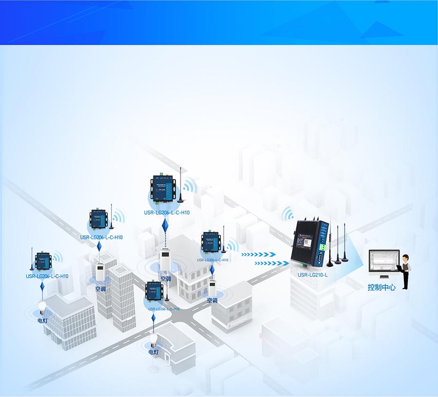 LoRa无线网关楼宇控制设备监测