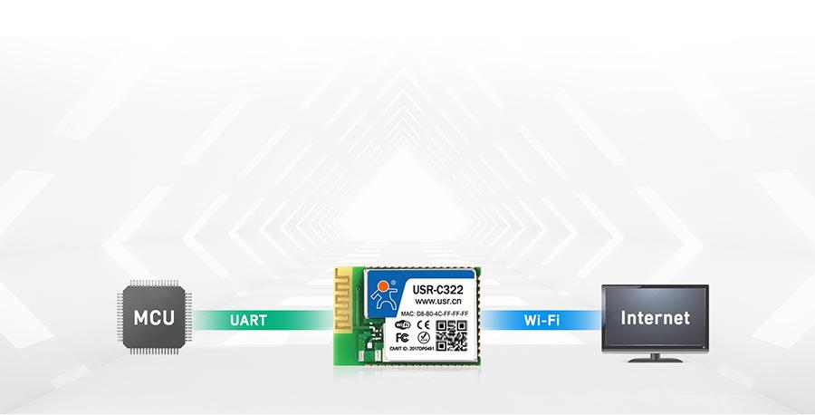工业级WIFI模块的基本功能