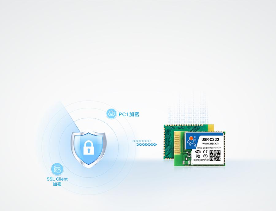 工业级wifi模块加密通讯传输更安全