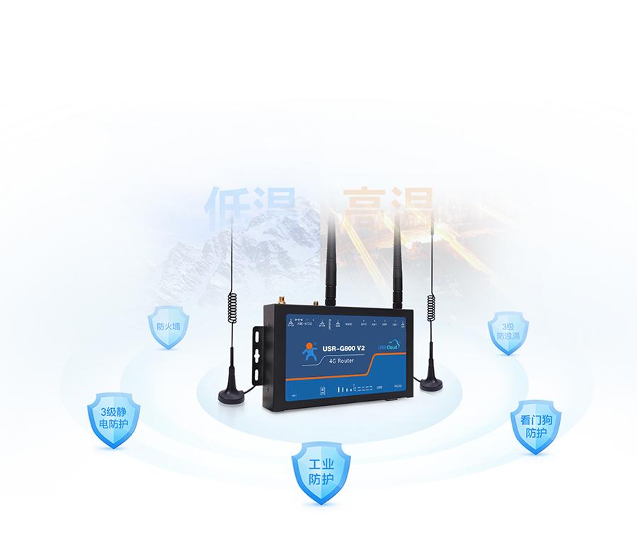 四口云工业路由器内嵌看门狗,稳定可靠的数据传输保障