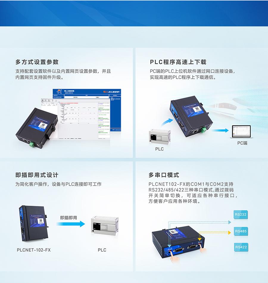 PLC以太网通讯处理器设置参数能功能