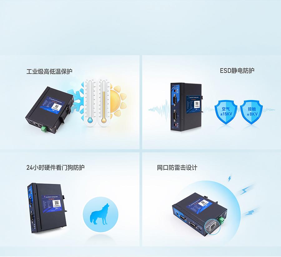 PLC以太网通讯处理器高可靠硬件防护