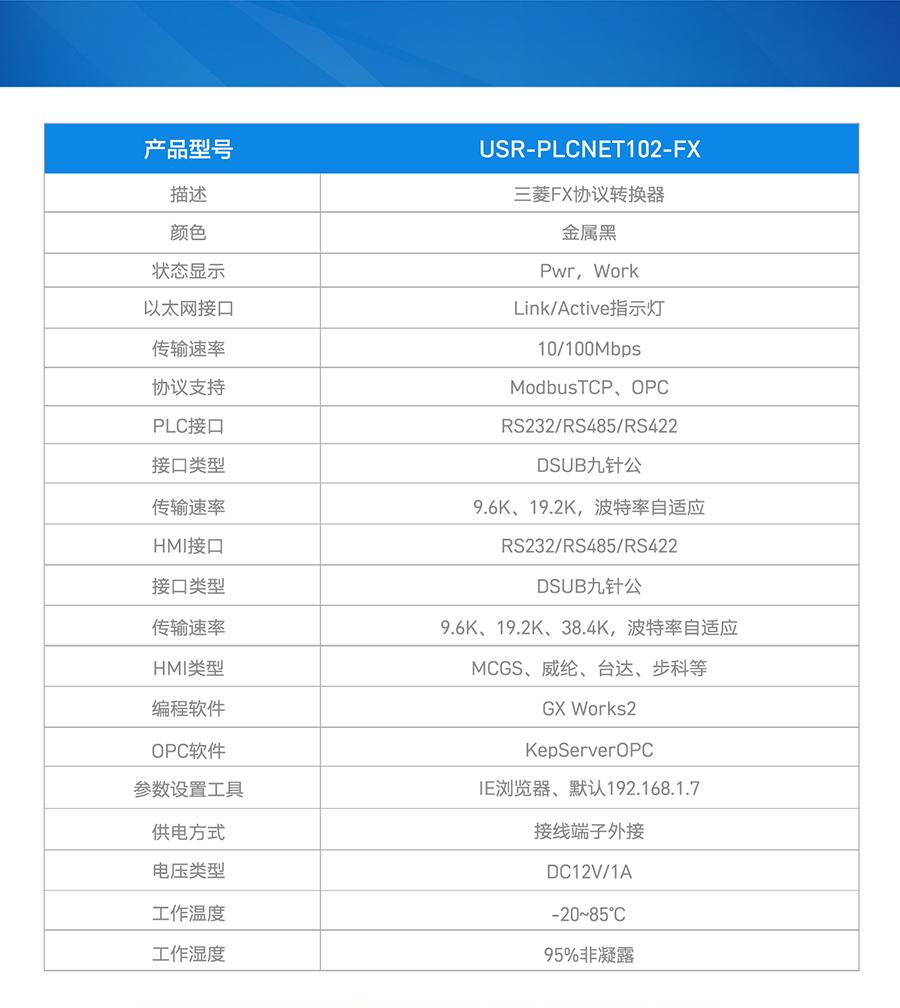 PLC以太网通讯处理器规格参数
