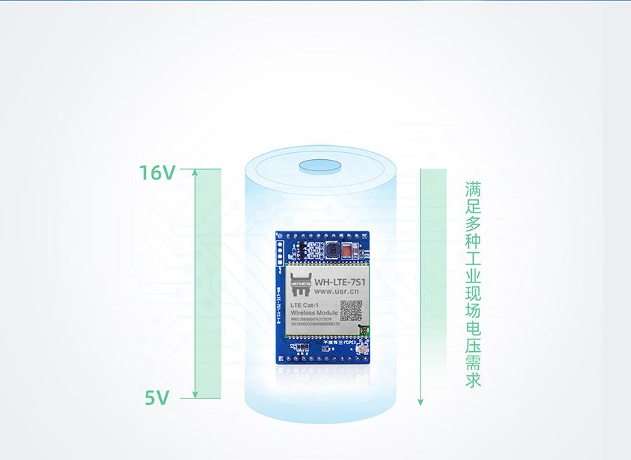cat1插针式模块支持宽电压