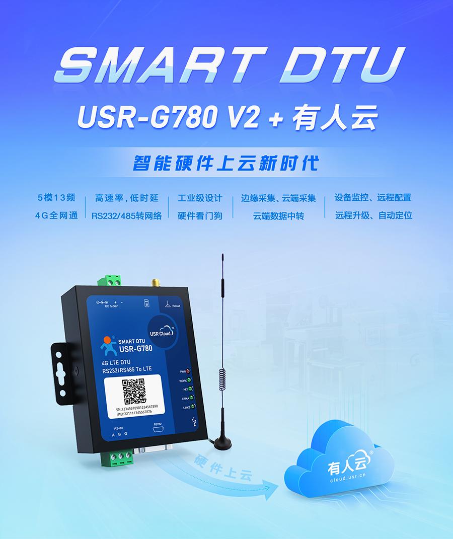 4G DTU数传终端_RS232/485串口转4G网络数据双向透明传输