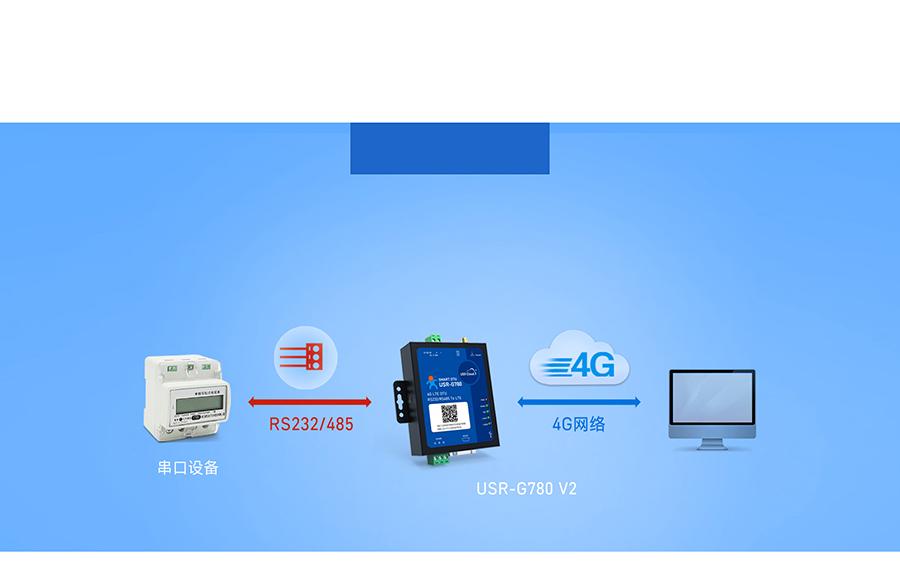 边缘采集4G DTU支持网络透传模式