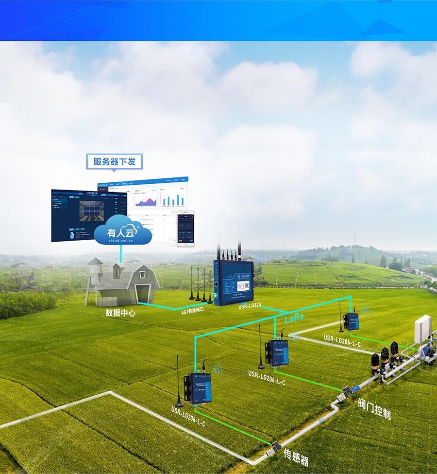 lora无线网关的智慧农业联网传输方案