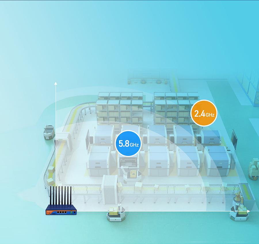 5g工业路由器支持双频wifi,组网灵活