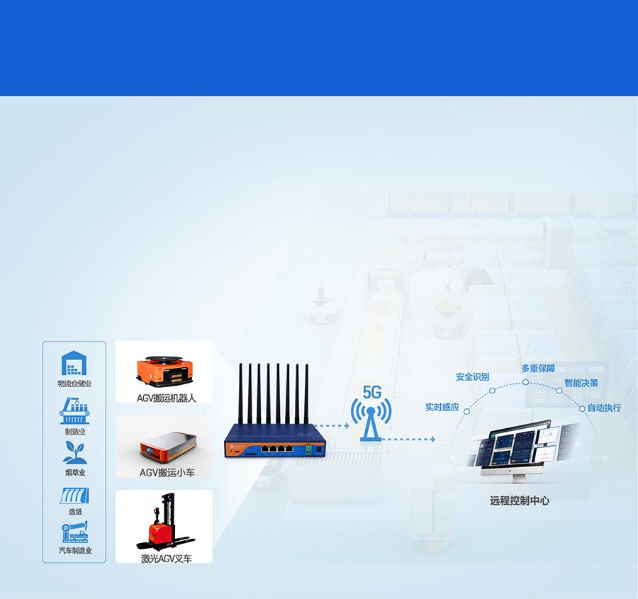 5g工业路由器可应用于VGA小车