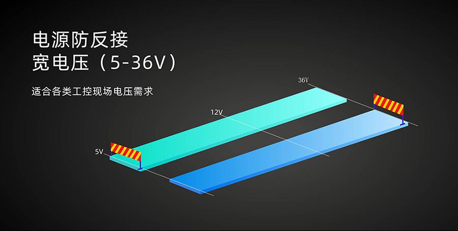 四串口服务器 多路串口服务器 RS232/485/422串口转以太网转换器