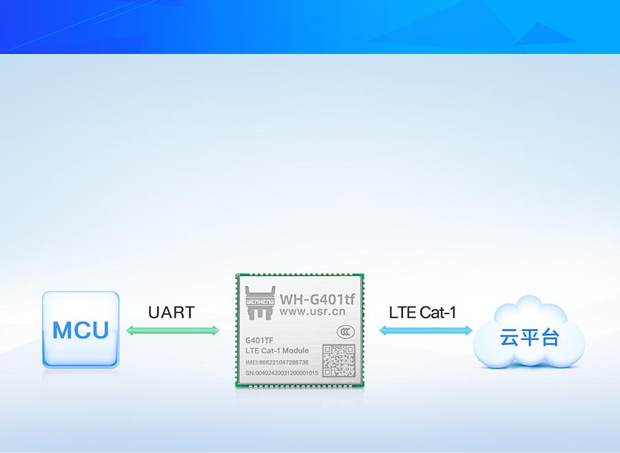 全能型cat-1模块透传版本应用特点