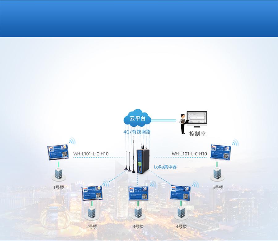lora模块的楼宇控制设备联网监测应用