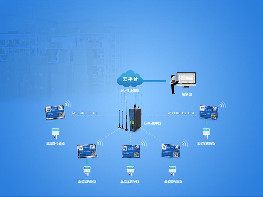 lora模块仓储温湿度联网监控应用