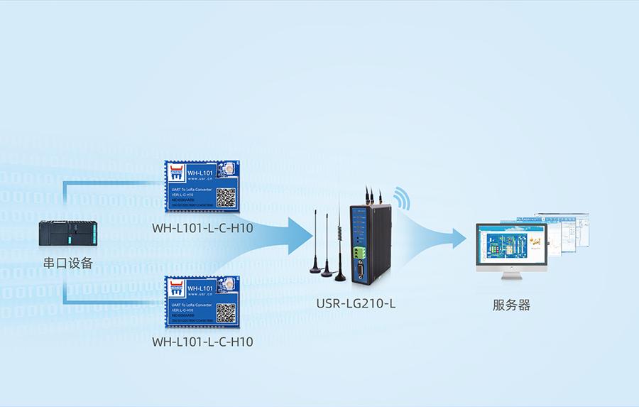 lora数传模块基本功能