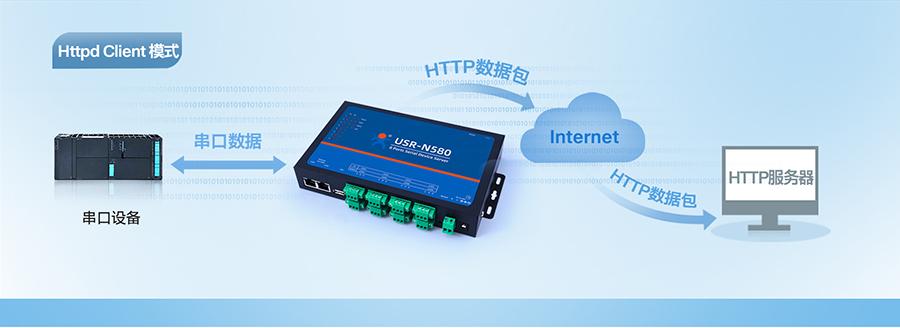 RS485八串口服务器的Httpd Client模式
