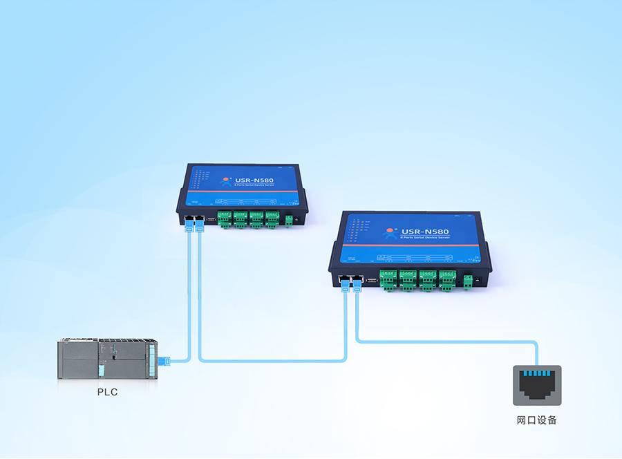 RS485八串口服务器的强大级联功能