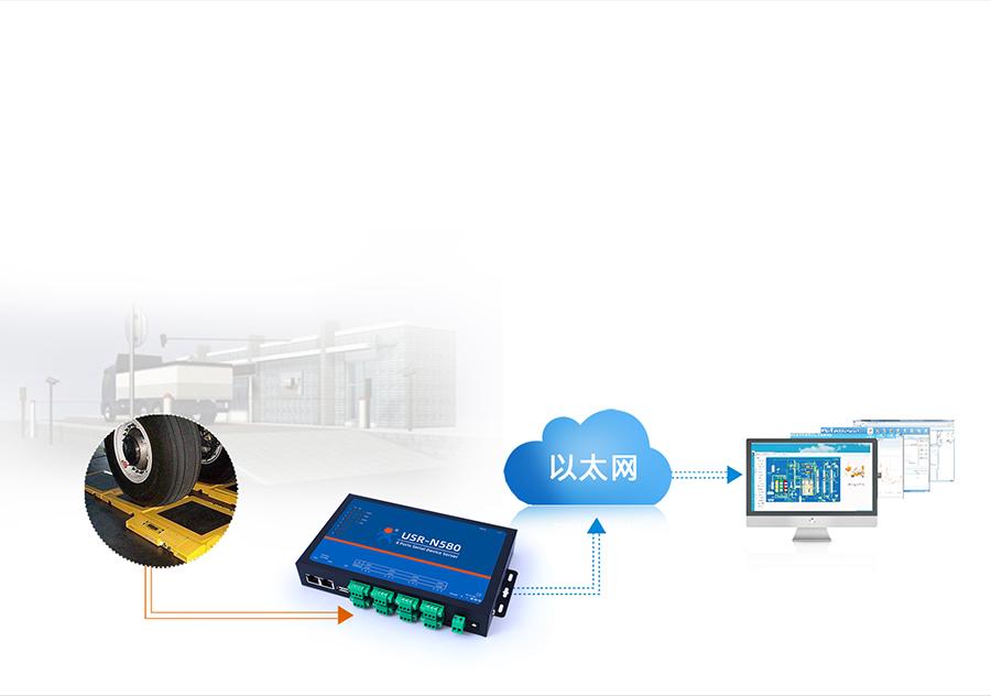 RS485八串口服务器支持无人值守称重