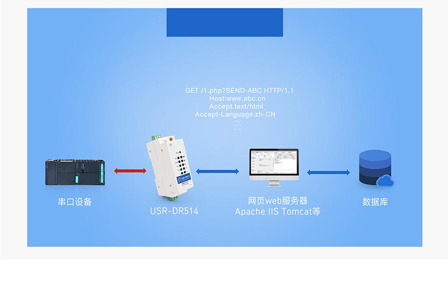 DR514的HTTPD模式