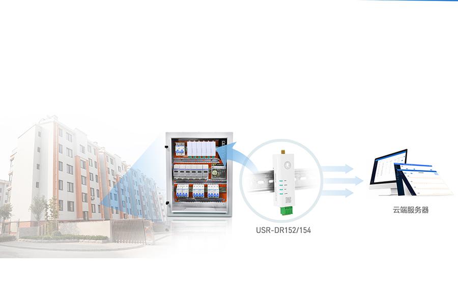 DR15X配电箱数据采集应用