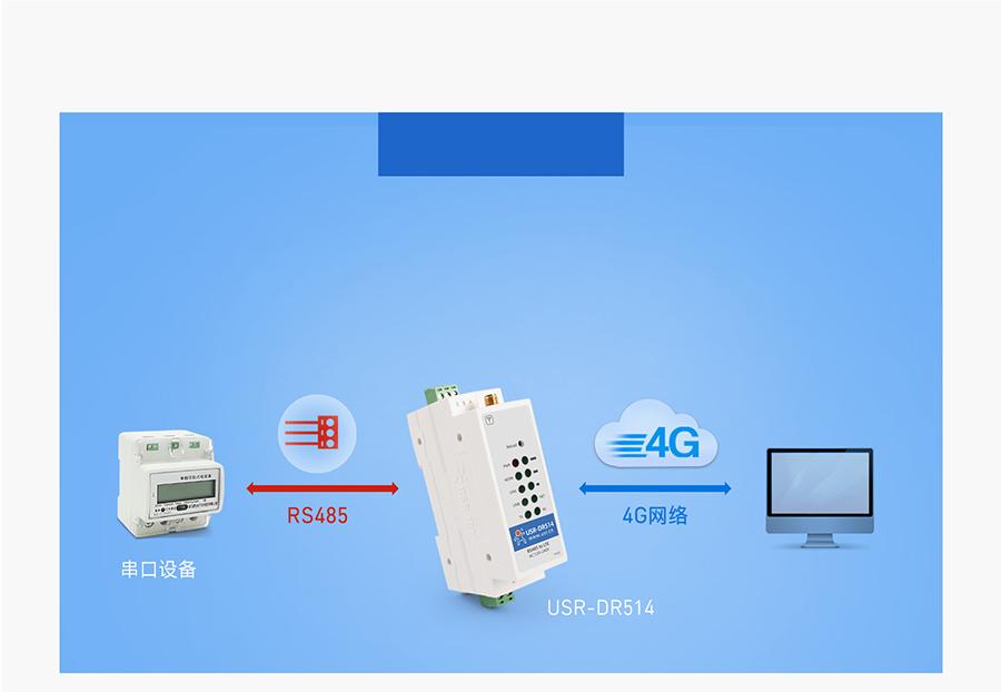 DR514的网络透传模式