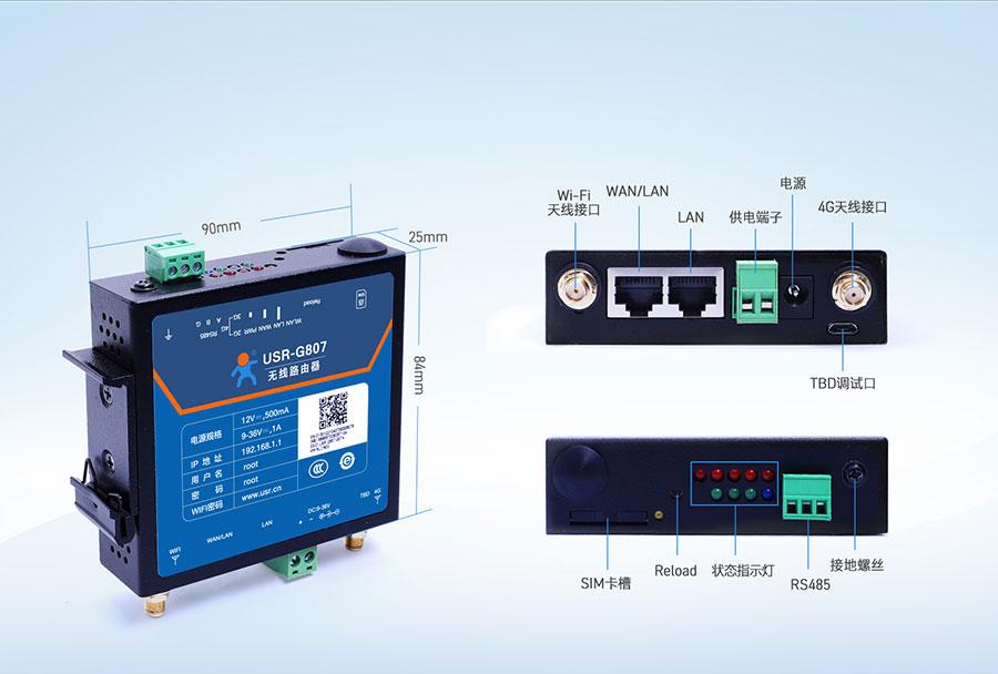 RS485工业路由器产品细节