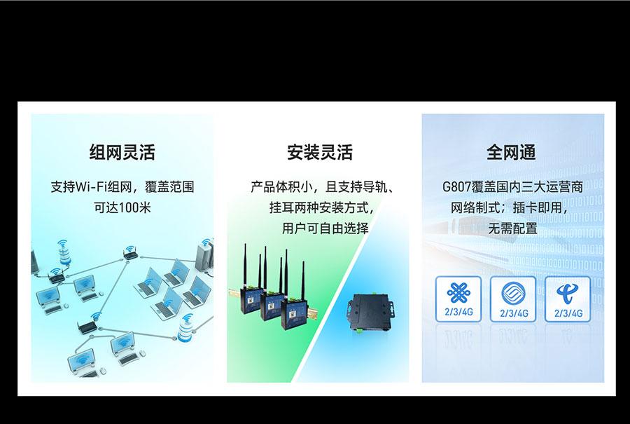 RS485工业路由器产品特点