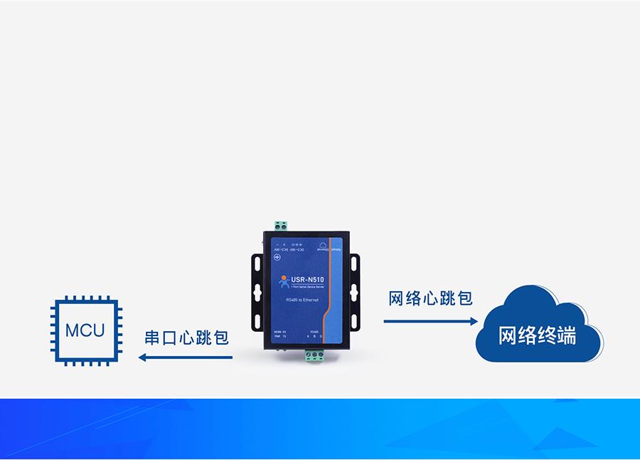 RS485单串口服务器串口网络心跳包