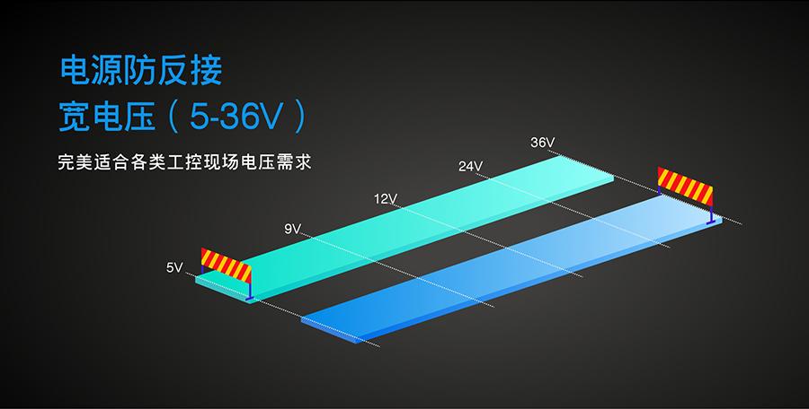 RS485单串口服务器的硬件保护功能