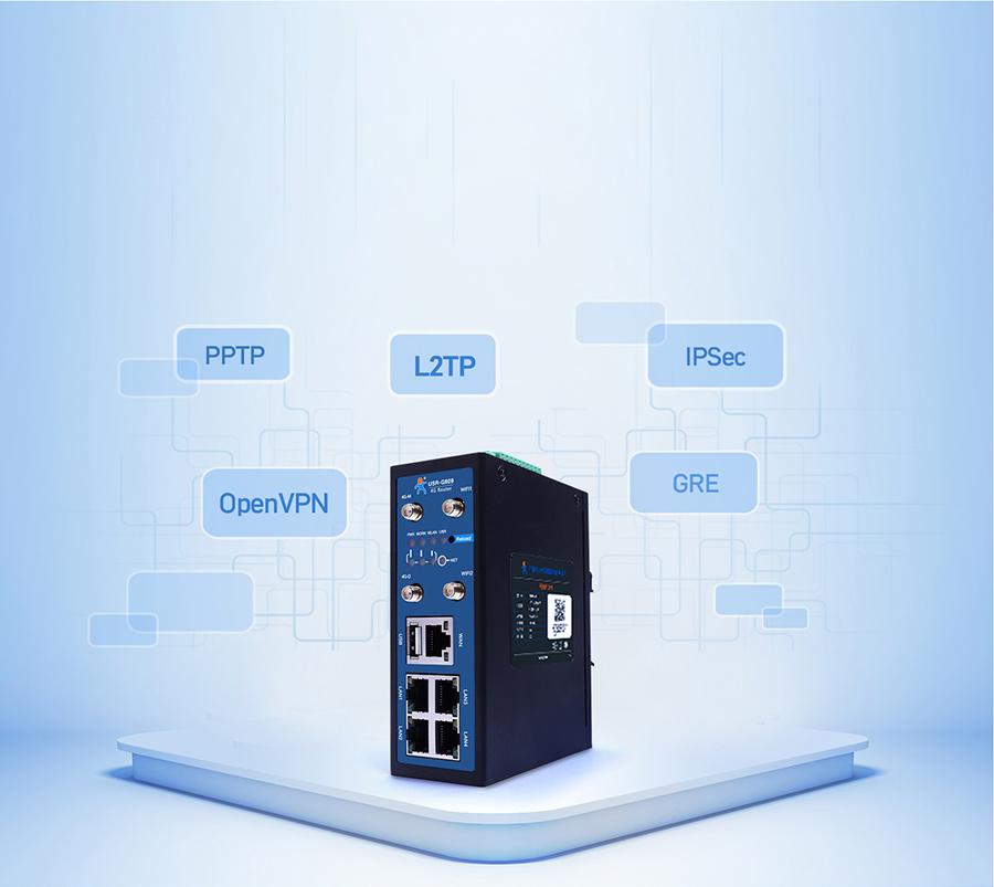 4G工业路由网关兼容主流VPN