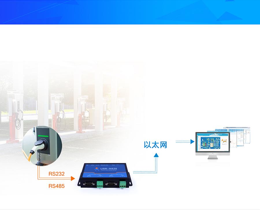 RS485双串口服务器 充电桩应用案例