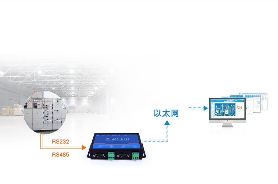 RS485双串口服务器 工业自动化应用案例